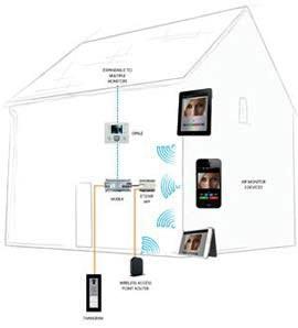 intercom systems design